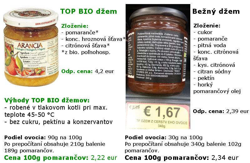porovnanie džemov bez cukru